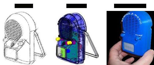 Define-Design-Proto type